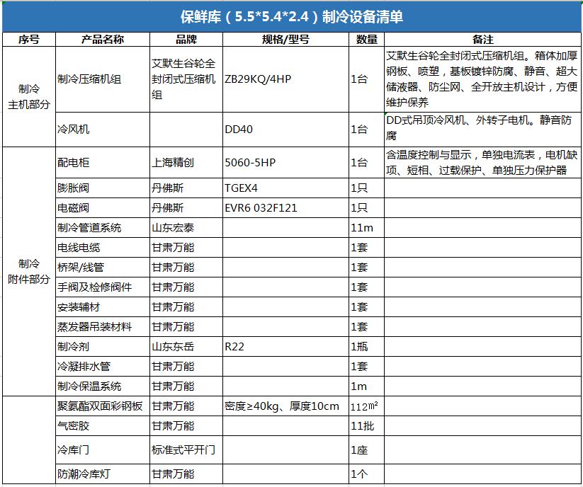 广河县30平方米水果保鲜库制冷设备清单